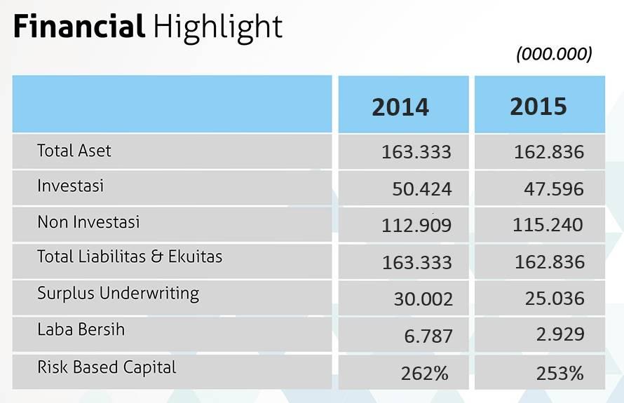 laporan-keuangan-2014-2015